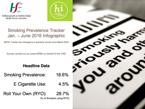 Vaping And Tobacco Harm Reduction In Ireland Consultation Response